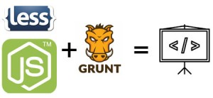 Nodejs & LessCSS and Grunt for your way to frontend development. Performance, optimization, and best practices.